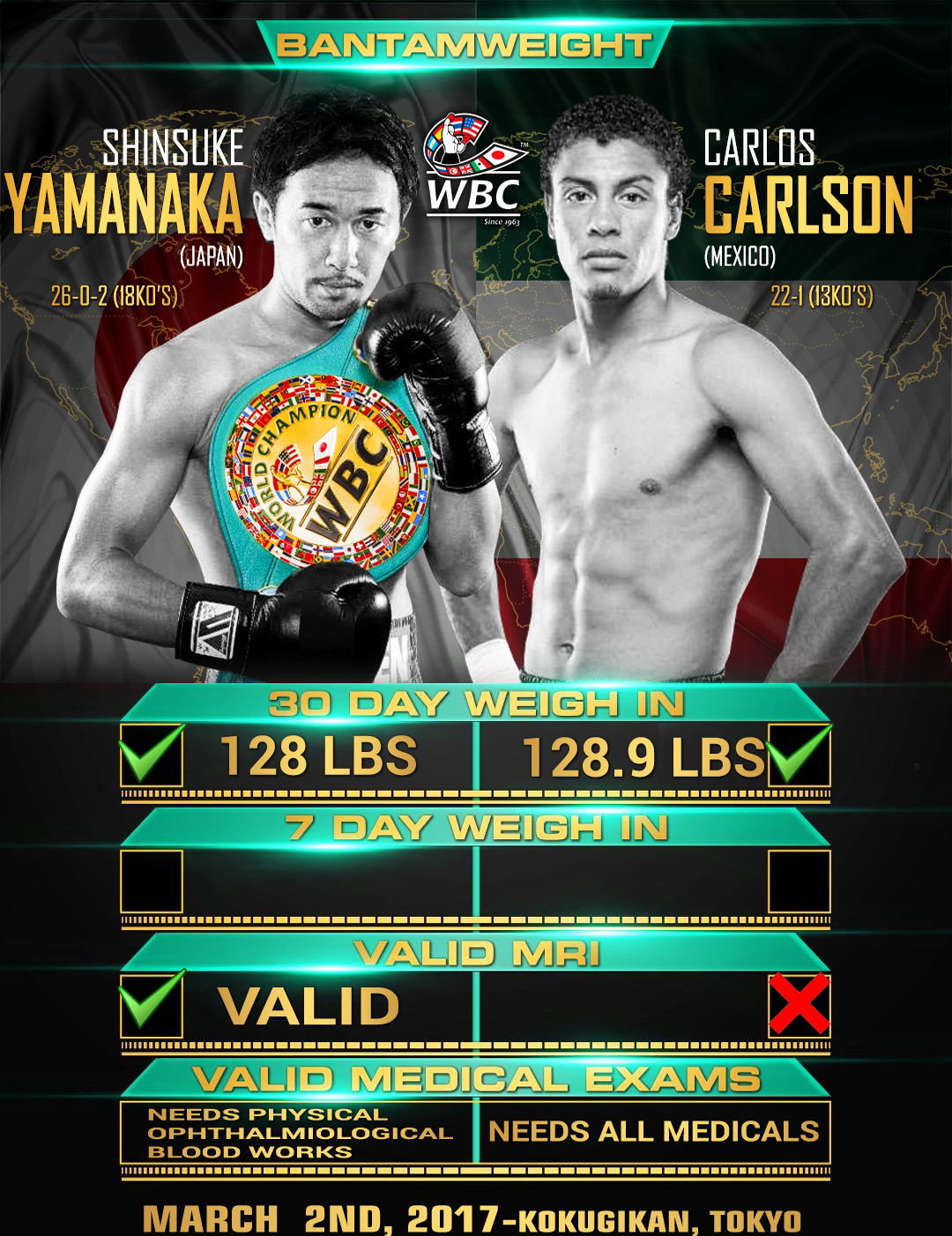 YAMANAKA-CARLSON-KEEPING-TRACK-1