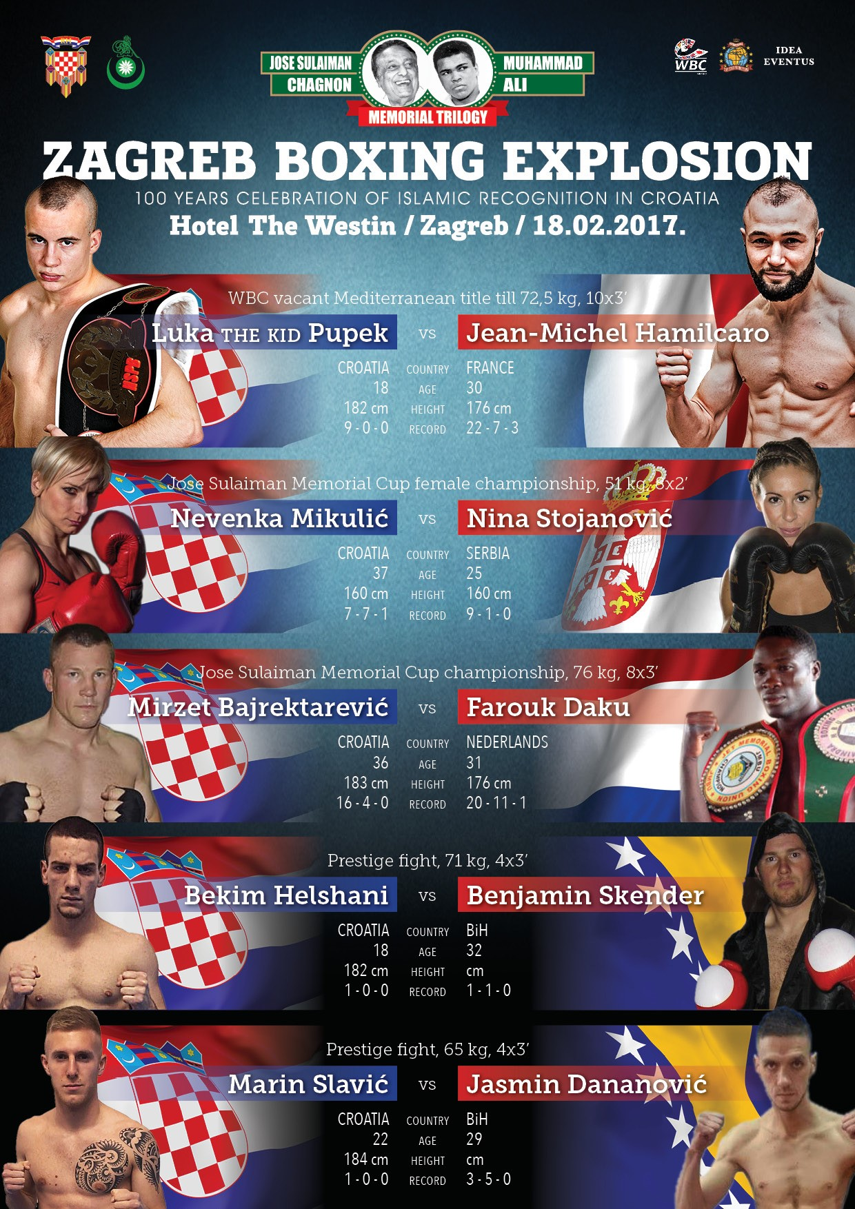 croatia-boxing-feb2017
