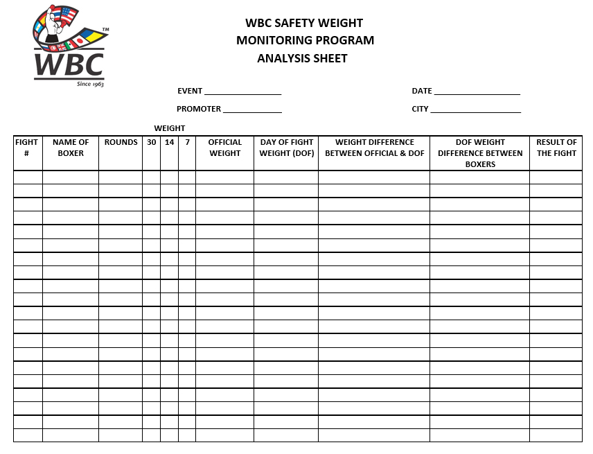 wbc-safety