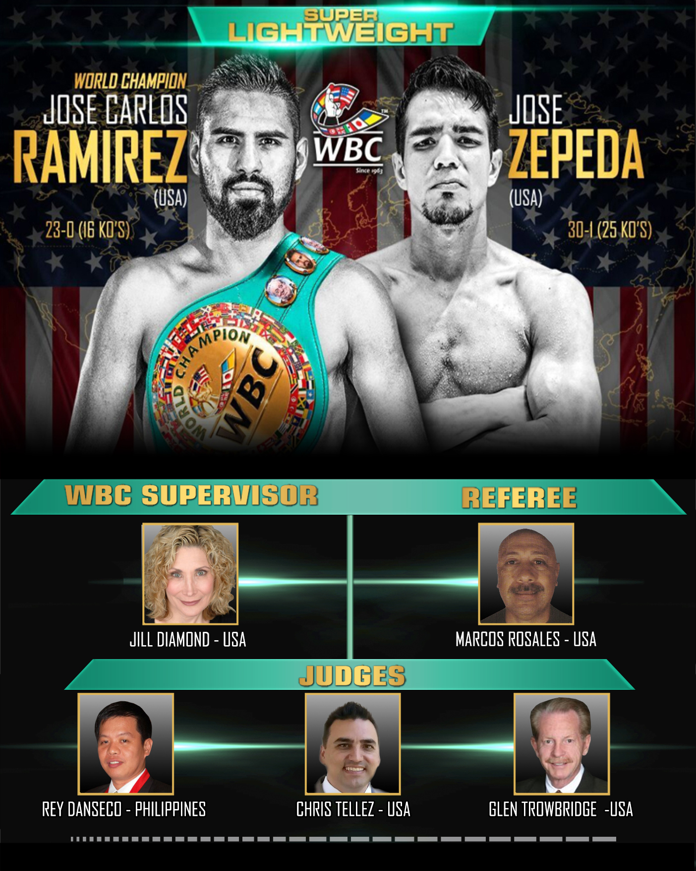 jose-ramirez-vs-jose-zepeda-9feb2019