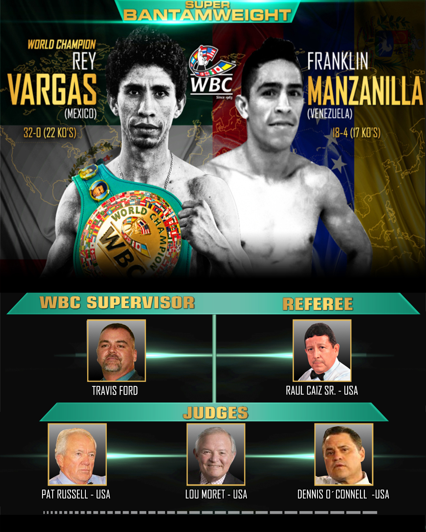 vargas-vs-manzanilla-9feb2019