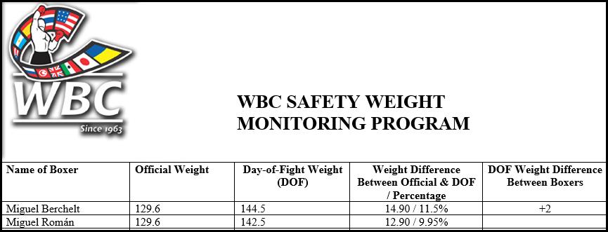 safety-51118