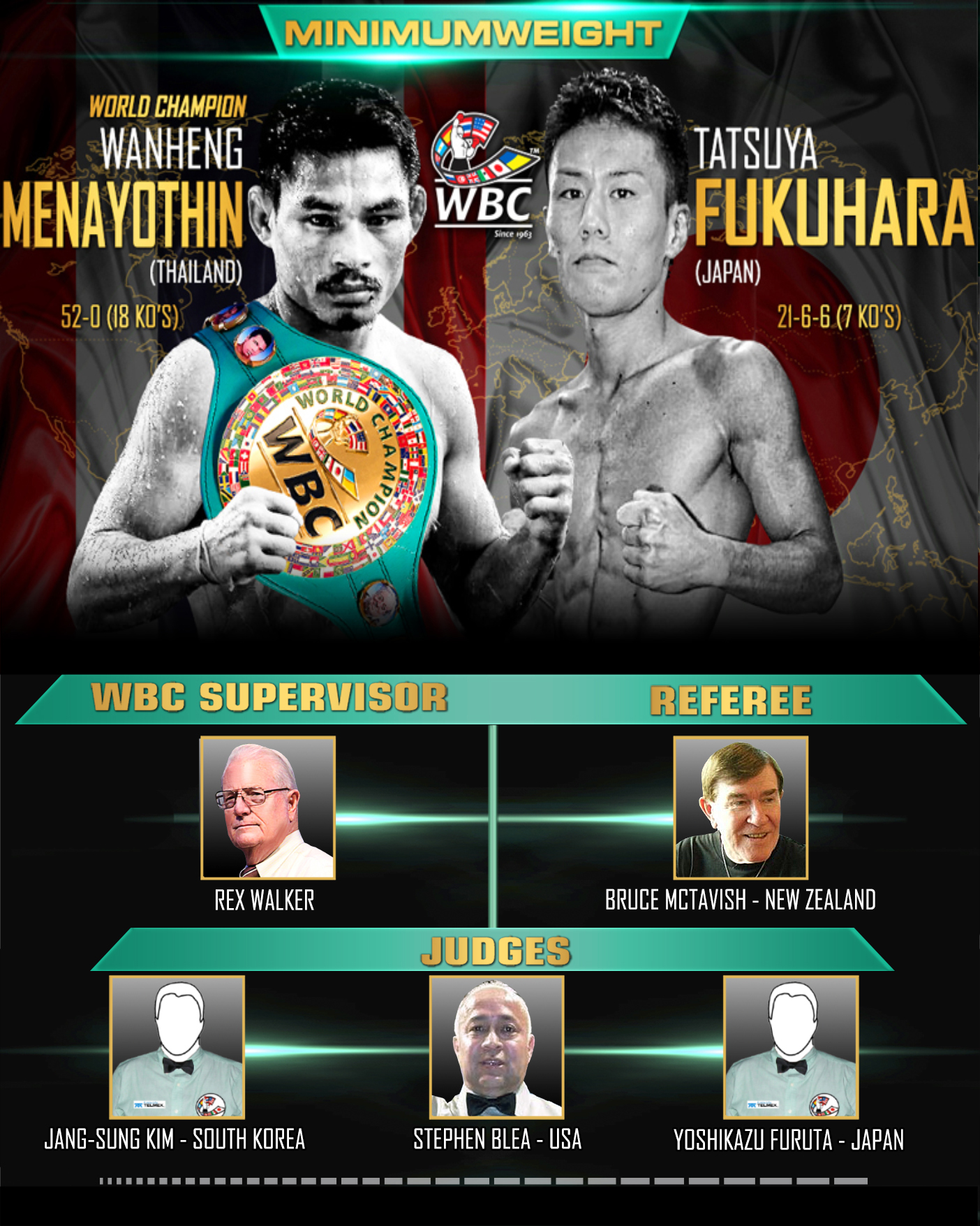http://suljosblog.com/suljos/wp-content/uploads/2019/05/menayothin-vs-fukuhara-may2019-1.jpg